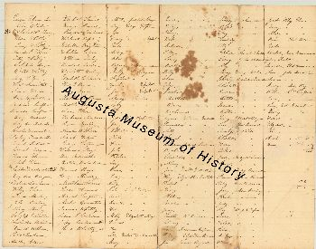 8802   Augusta Museum of History